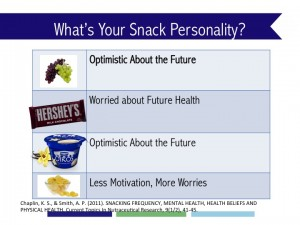 What's Your Snacking Personality? What your snack choice says about you.
